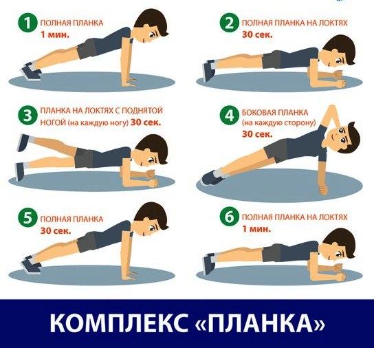 Комплекс упражнений, основанный на Планке