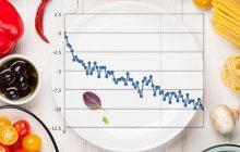 Как девушка похудела за три месяца на правильном питании