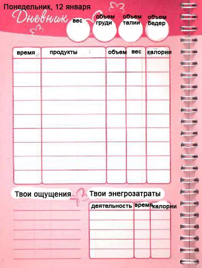 дневник питания для похудения скачать