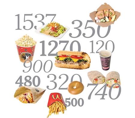 как снизить калорийность